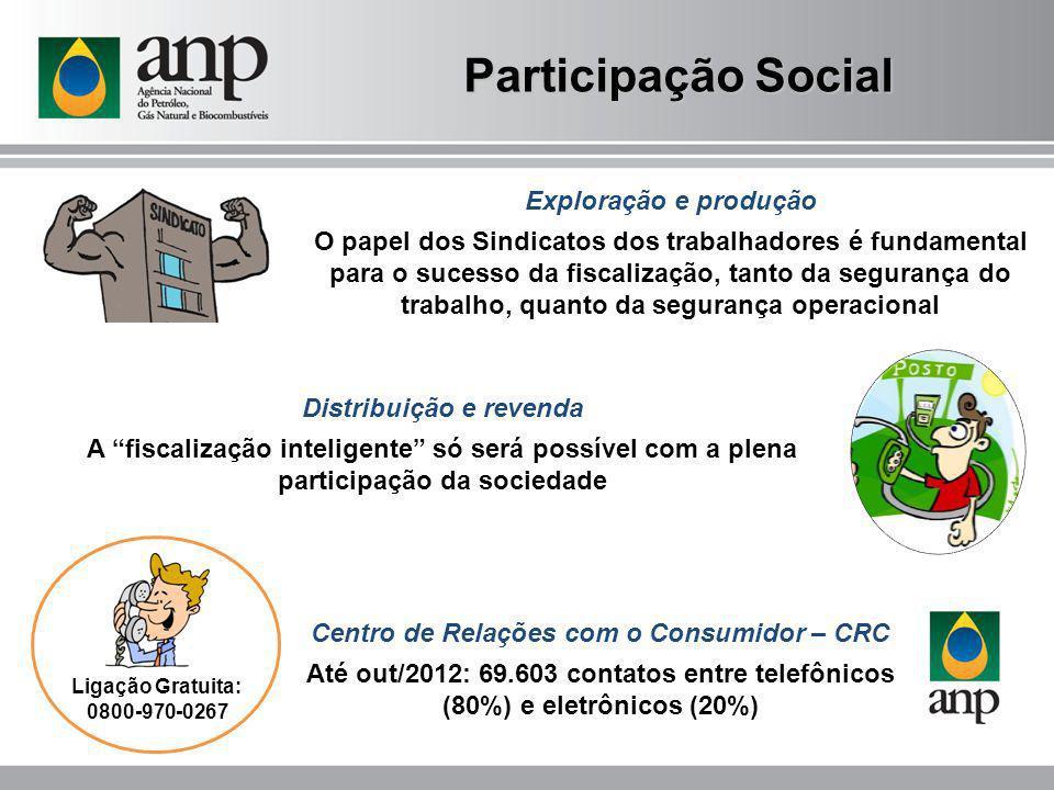 Participação Social Exploração e produção O papel dos Sindicatos dos trabalhadores é fundamental para o sucesso da fiscalização, tanto da segurança do