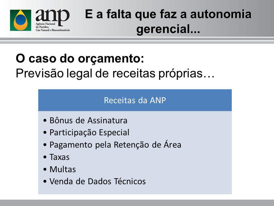 E a falta que faz a autonomia gerencial... O caso do orçamento: Previsão legal de receitas próprias… Receitas da ANP Bônus de Assinatura Participação