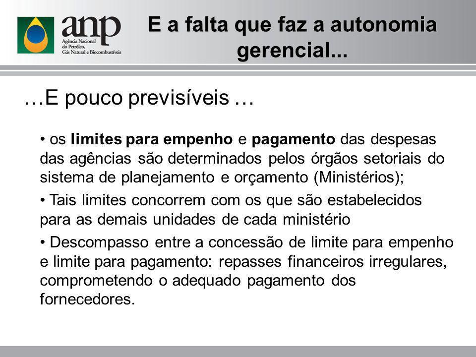 E a falta que faz a autonomia gerencial... …E pouco previsíveis … os limites para empenho e pagamento das despesas das agências são determinados pelos