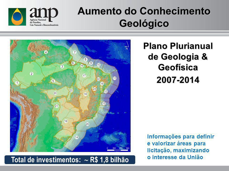 Total de investimentos: R$ 1,8 bilhão 1 2 3 4 5 6 7 8 9 10 11 12 13 14 15 16 17 18 19 20 21 22 23 24 25 Aumento do Conhecimento Geológico Plano Pluria