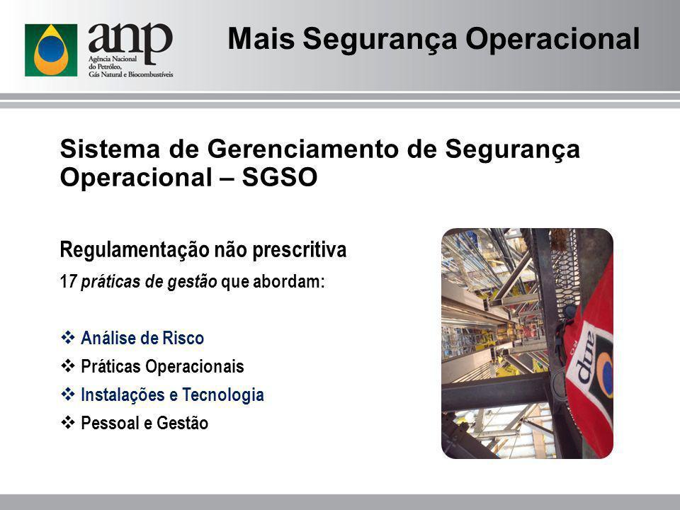 Mais Segurança Operacional Sistema de Gerenciamento de Segurança Operacional – SGSO Regulamentação não prescritiva 1 7 práticas de gestão que abordam:
