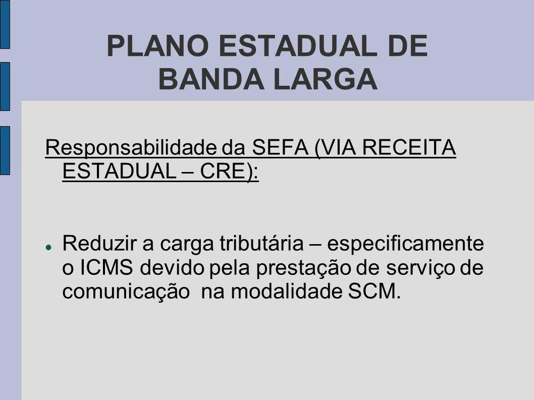 PLANO NACIONAL DE BANDA LARGA O plano ESTADUAL aplica-se exclusivamente ao provedor SIMPLES NACIONAL.
