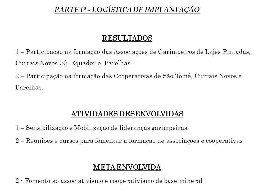 PARTE 1ª - LOGÍSTICA DE IMPLANTAÇÃO RESULTADOS 1 – Participação na formação das Associações de Garimpeiros de Lajes Pintadas, Currais Novos (2), Equad