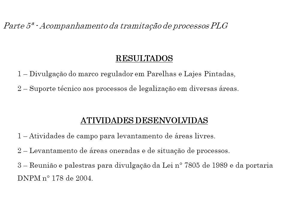 Parte 5ª - Acompanhamento da tramitação de processos PLG RESULTADOS 1 – Divulgação do marco regulador em Parelhas e Lajes Pintadas, 2 – Suporte técnic