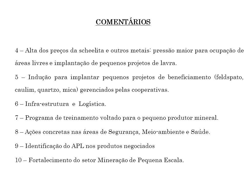 COMENTÁRIOS 4 – Alta dos preços da scheelita e outros metais: pressão maior para ocupação de áreas livres e implantação de pequenos projetos de lavra.