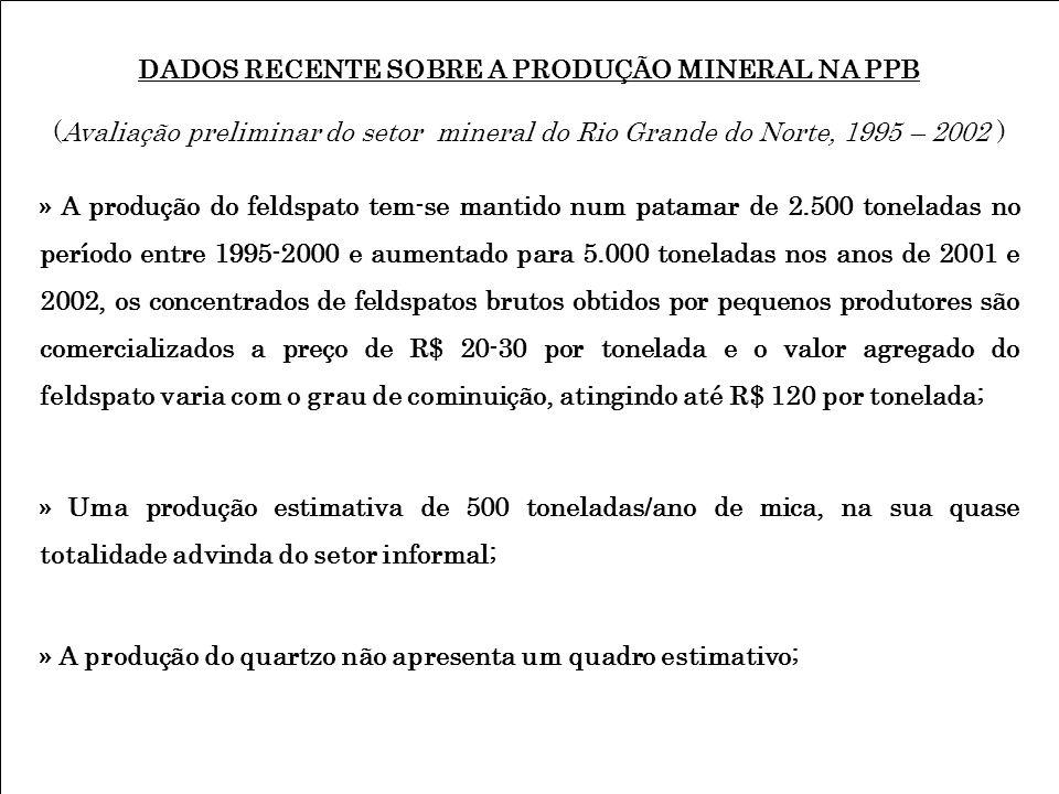 DADOS RECENTE SOBRE A PRODUÇÃO MINERAL NA PPB (Avaliação preliminar do setor mineral do Rio Grande do Norte, 1995 – 2002 ) » A produção do feldspato t