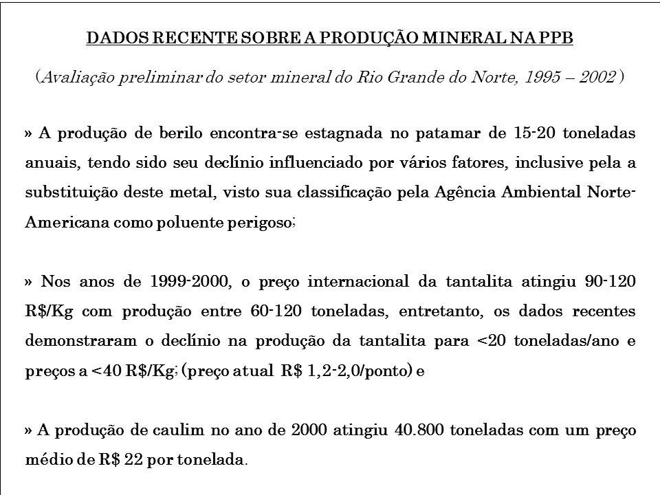 DADOS RECENTE SOBRE A PRODUÇÃO MINERAL NA PPB (Avaliação preliminar do setor mineral do Rio Grande do Norte, 1995 – 2002 ) » A produção de berilo enco