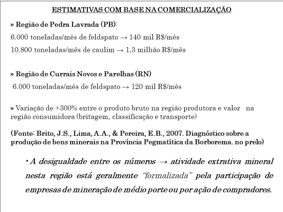 ESTIMATIVAS COM BASE NA COMERCIALIZAÇÃO » Região de Pedra Lavrada (PB): 6.000 toneladas/mês de feldspato 140 mil R$/mês 10.800 toneladas/mês de caulim