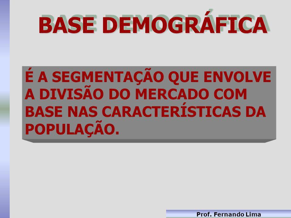 Prof. Fernando Lima BASE DEMOGRÁFICA É A SEGMENTAÇÃO QUE ENVOLVE A DIVISÃO DO MERCADO COM BASE NAS CARACTERÍSTICAS DA POPULAÇÃO.