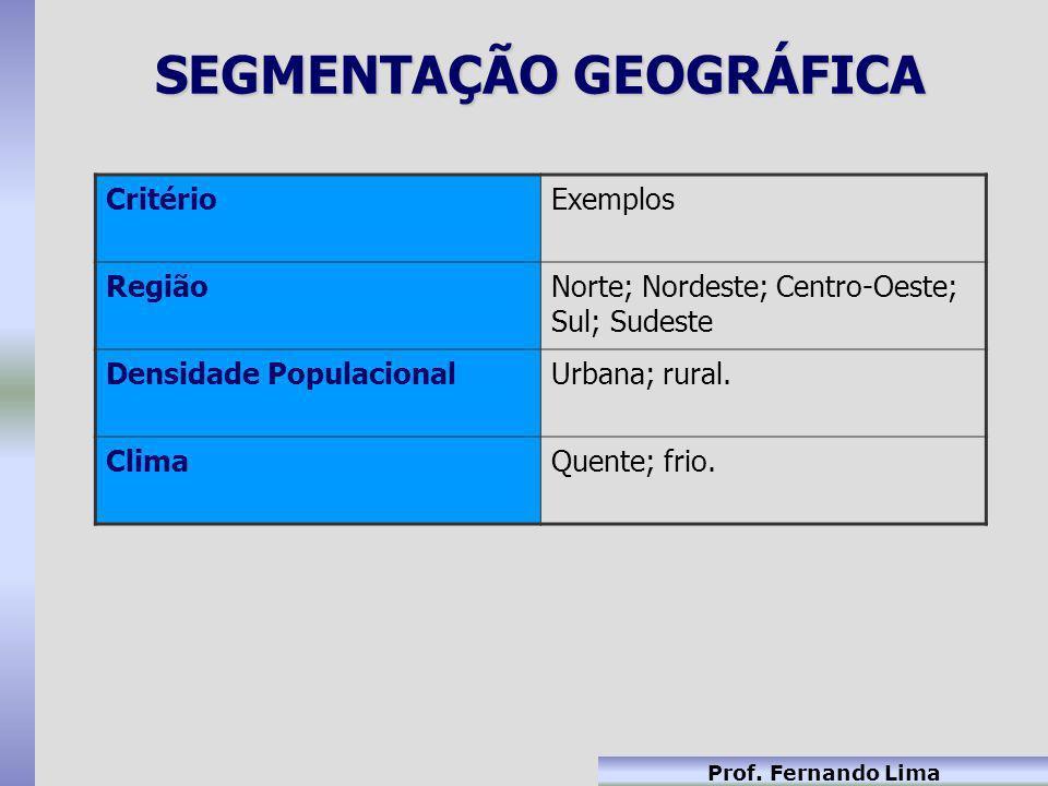 Prof. Fernando Lima SEGMENTAÇÃO GEOGRÁFICA CritérioExemplos RegiãoNorte; Nordeste; Centro-Oeste; Sul; Sudeste Densidade PopulacionalUrbana; rural. Cli