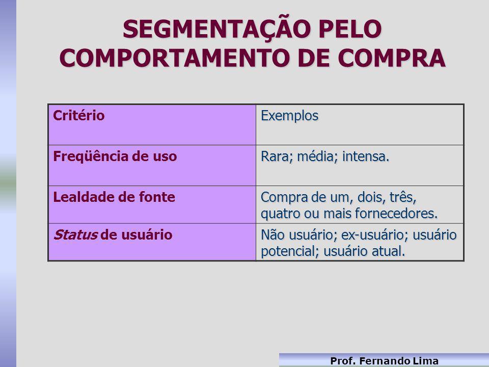 Prof. Fernando Lima SEGMENTAÇÃO PELO COMPORTAMENTO DE COMPRA CritérioExemplos Freqüência de uso Rara; média; intensa. Lealdade de fonte Compra de um,