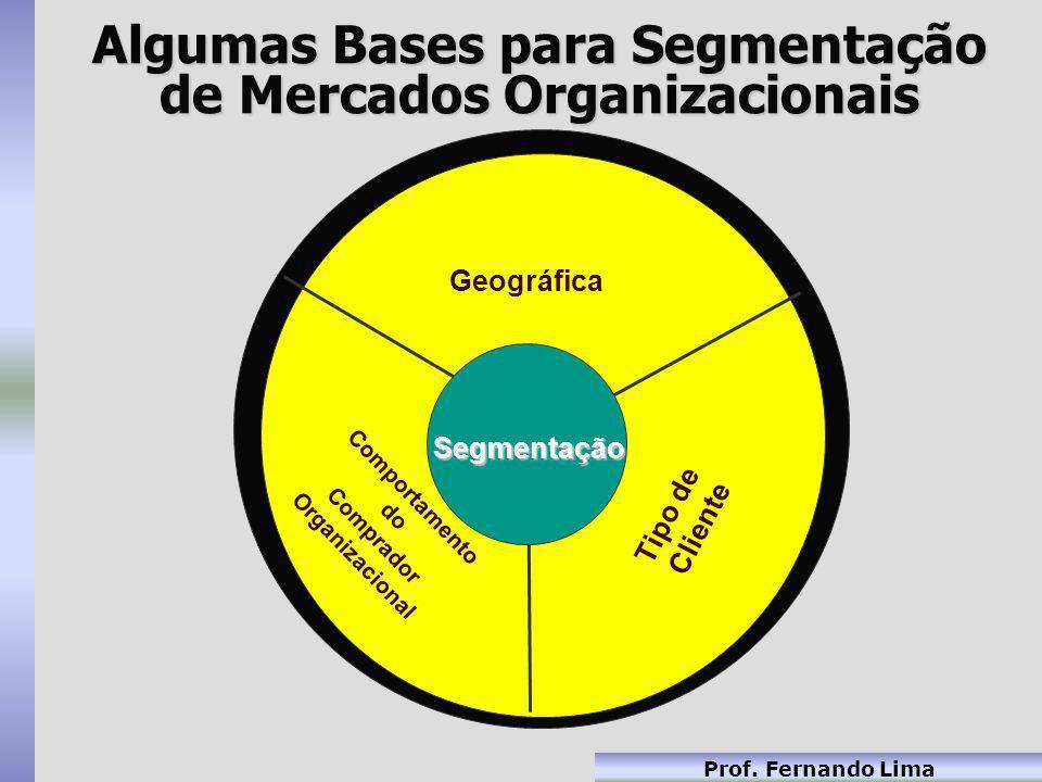 Prof. Fernando Lima Algumas Bases para Segmentação de Mercados Organizacionais Segmentação Geográfica Tipo de Cliente Comportamento do Comprador Organ