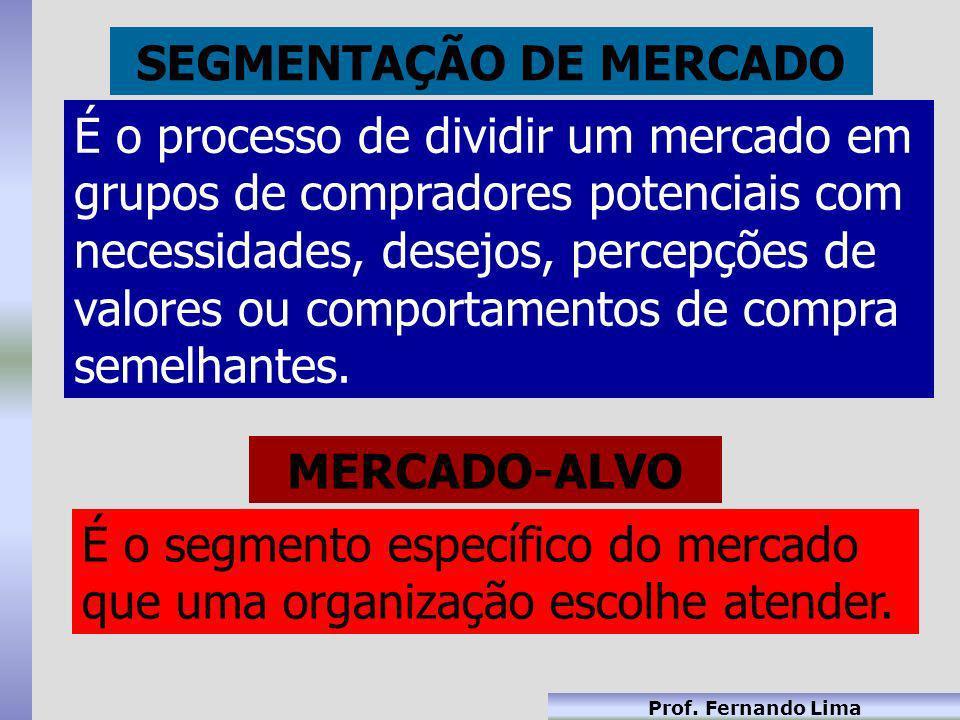 Prof. Fernando Lima SEGMENTAÇÃO DE MERCADO É o processo de dividir um mercado em grupos de compradores potenciais com necessidades, desejos, percepçõe
