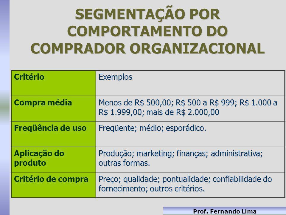 Prof. Fernando Lima CritérioExemplos Compra média Menos de R$ 500,00; R$ 500 a R$ 999; R$ 1.000 a R$ 1.999,00; mais de R$ 2.000,00 Freqüência de uso F