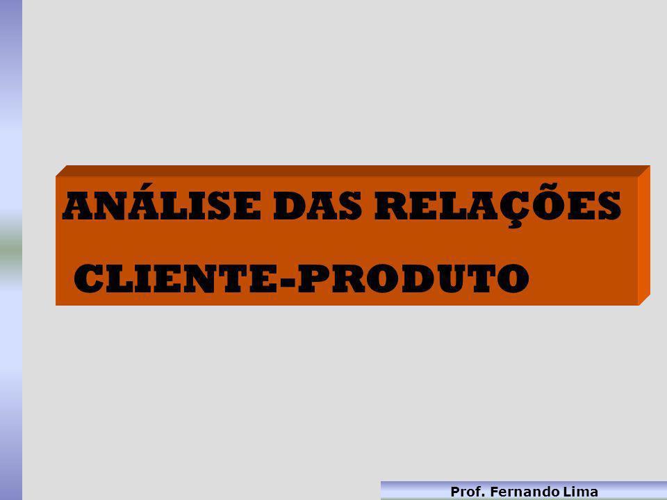 Prof. Fernando Lima ANÁLISE DAS RELAÇÕES CLIENTE-PRODUTO