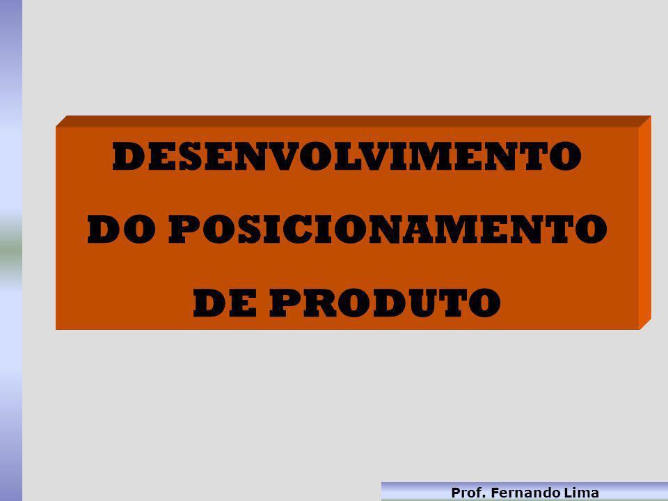 Prof. Fernando Lima DESENVOLVIMENTO DO POSICIONAMENTO DE PRODUTO