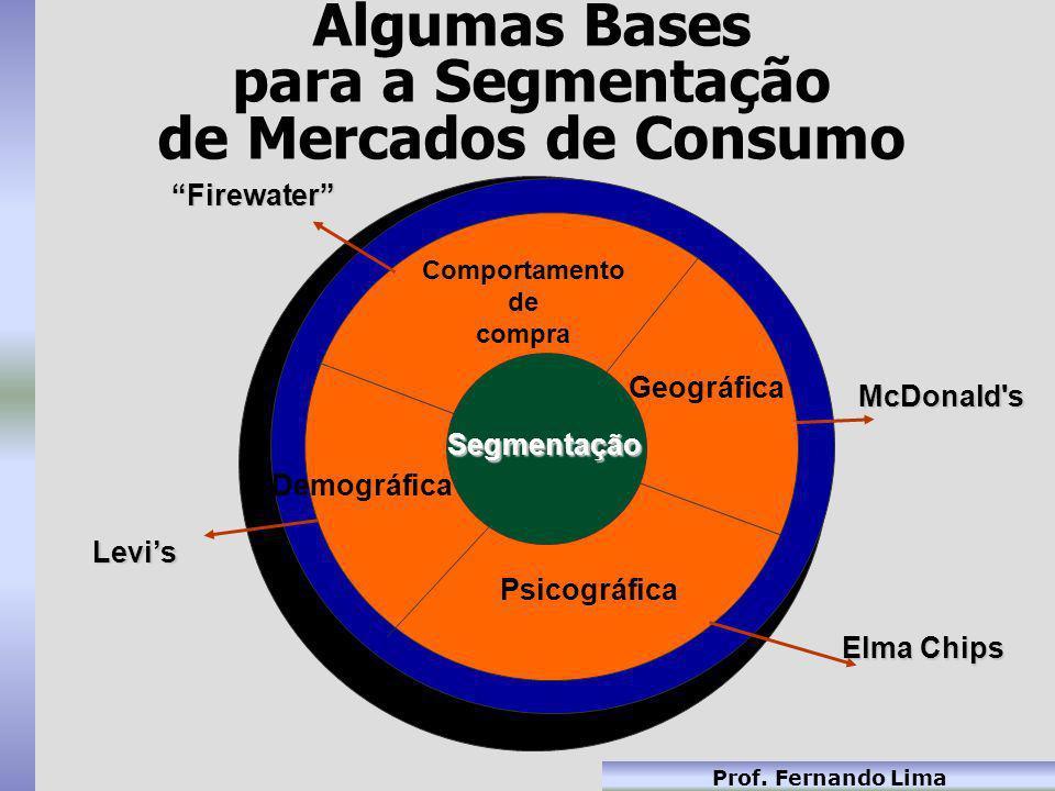Prof. Fernando Lima Algumas Bases para a Segmentação de Mercados de Consumo Demográfica Segmentação Geográfica Psicográfica Comportamento de compra Mc