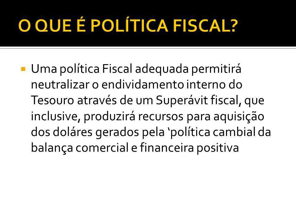 Uma política Fiscal adequada permitirá neutralizar o endividamento interno do Tesouro através de um Superávit fiscal, que inclusive, produzirá recurso
