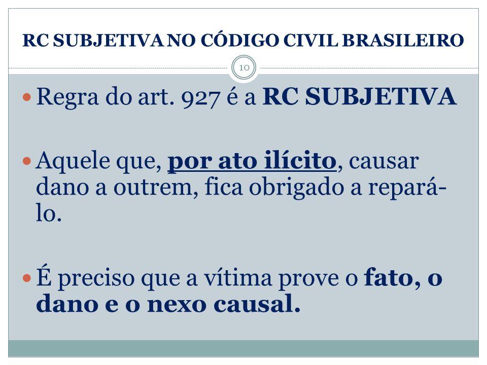 RC SUBJETIVA NO CÓDIGO CIVIL BRASILEIRO Regra do art. 927 é a RC SUBJETIVA Aquele que, por ato ilícito, causar dano a outrem, fica obrigado a repará-