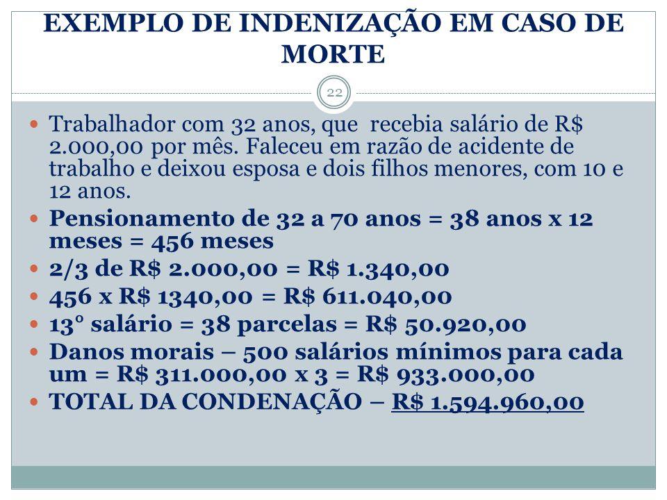 EXEMPLO DE INDENIZAÇÃO EM CASO DE MORTE 22 Trabalhador com 32 anos, que recebia salário de R$ 2.000,00 por mês. Faleceu em razão de acidente de trabal