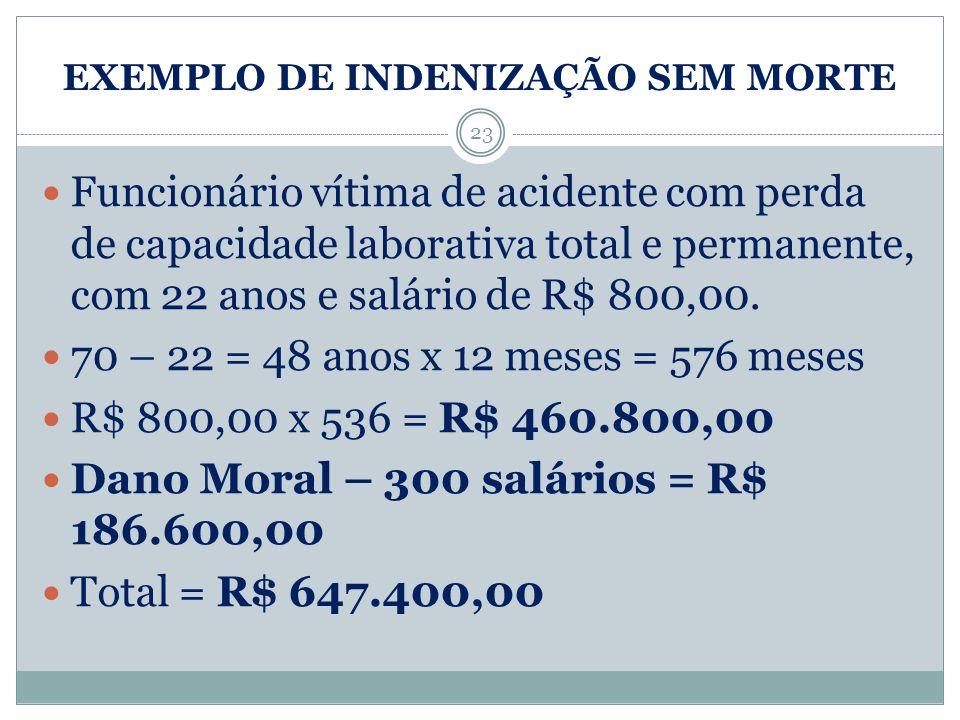 EXEMPLO DE INDENIZAÇÃO SEM MORTE 23 Funcionário vítima de acidente com perda de capacidade laborativa total e permanente, com 22 anos e salário de R$