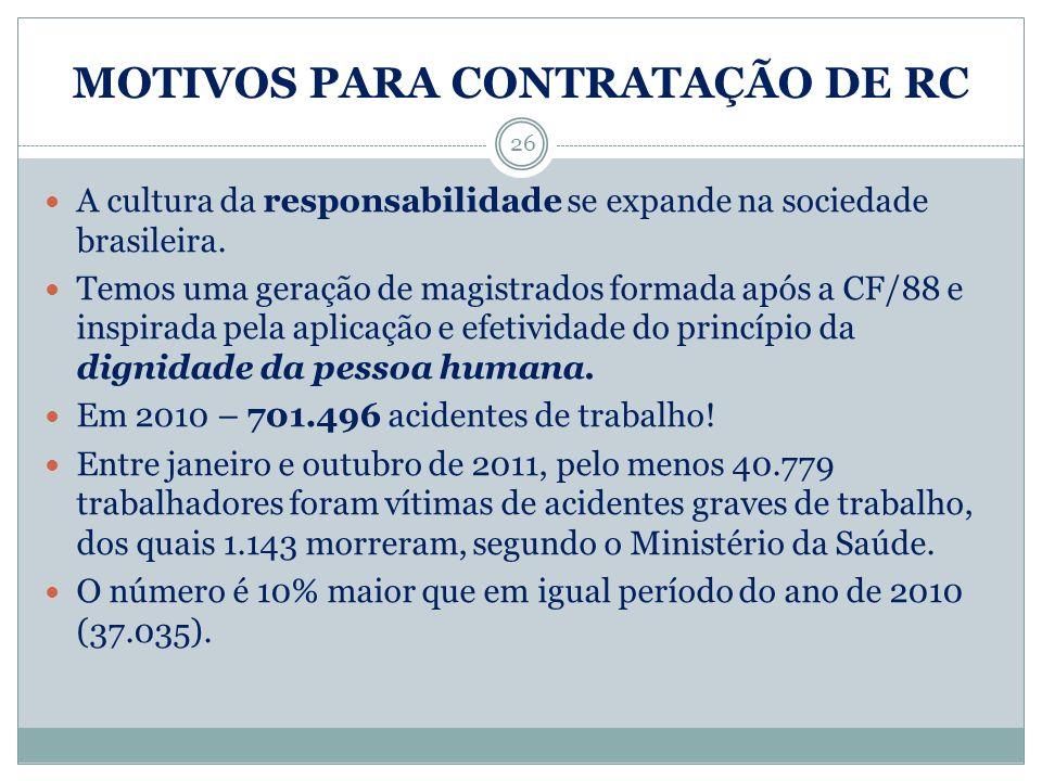 MOTIVOS PARA CONTRATAÇÃO DE RC 26 A cultura da responsabilidade se expande na sociedade brasileira. Temos uma geração de magistrados formada após a CF