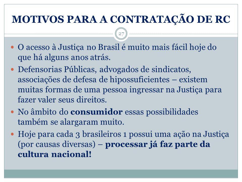 MOTIVOS PARA A CONTRATAÇÃO DE RC 27 O acesso à Justiça no Brasil é muito mais fácil hoje do que há alguns anos atrás. Defensorias Públicas, advogados
