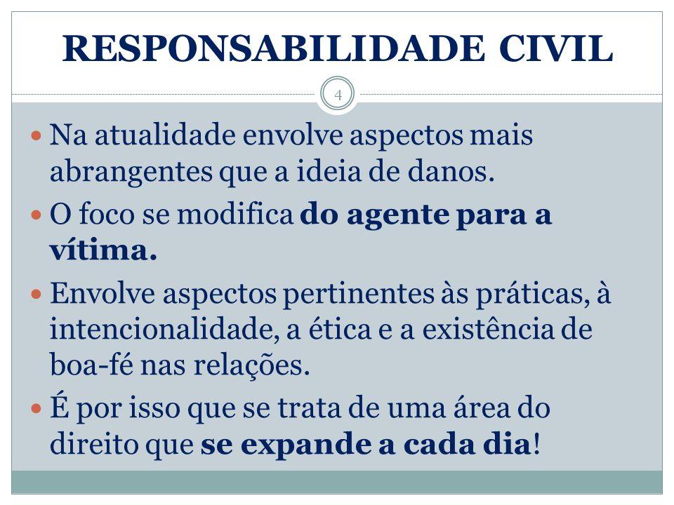 DIREITO BRASILEIRO CONTEMPORÂNEO 5 Fundamentado em princípios constitucionais.