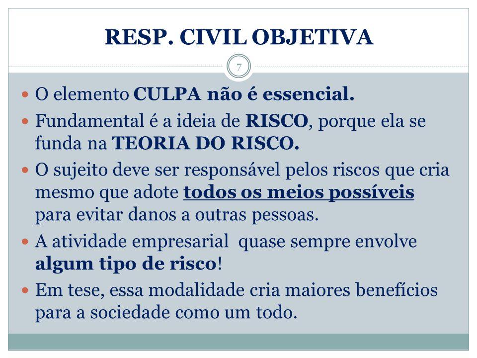 RESP. CIVIL OBJETIVA O elemento CULPA não é essencial. Fundamental é a ideia de RISCO, porque ela se funda na TEORIA DO RISCO. O sujeito deve ser resp