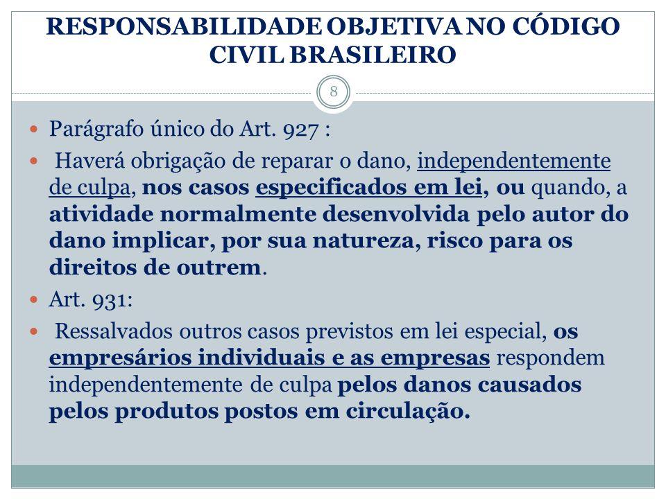 RESPONSABILIDADE OBJETIVA NO CÓDIGO CIVIL BRASILEIRO Parágrafo único do Art. 927 : Haverá obrigação de reparar o dano, independentemente de culpa, nos