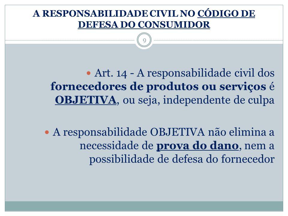 A RESPONSABILIDADE CIVIL NO CÓDIGO DE DEFESA DO CONSUMIDOR Art. 14 - A responsabilidade civil dos fornecedores de produtos ou serviços é OBJETIVA, ou