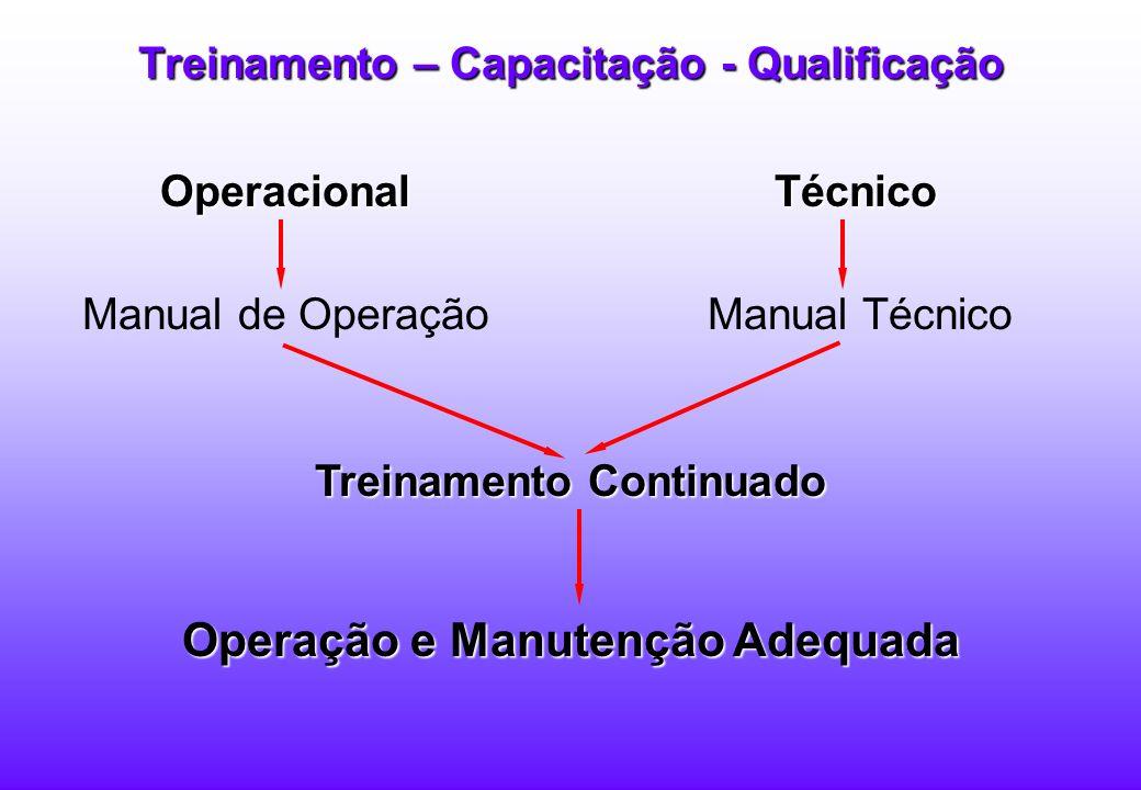 Supervisão e Consultorias em Engenharia Suporte Técnico EspecializadoSuporte Técnico Especializado Centralização do ConhecimentoCentralização do Conhe