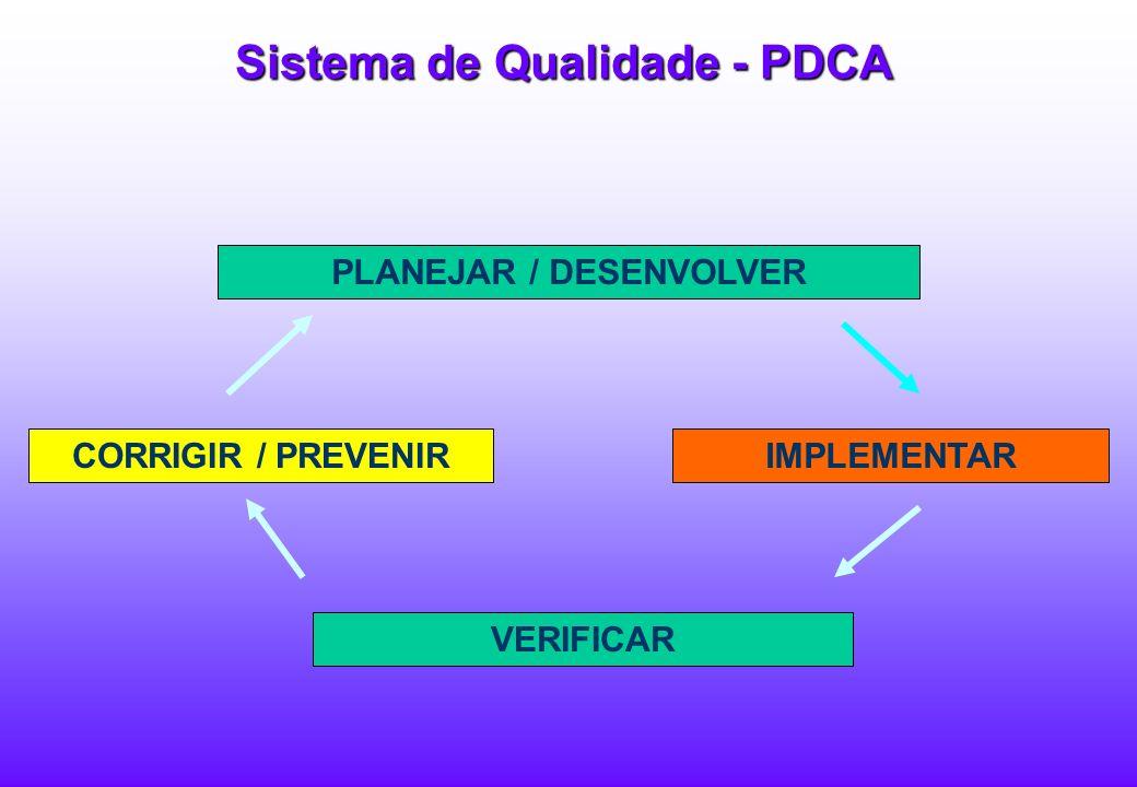 Auditoria Periódica Conformidade com os manuais (POPs)Conformidade com os manuais (POPs) Conteúdo da informaçãoConteúdo da informação Satisfação do(s)