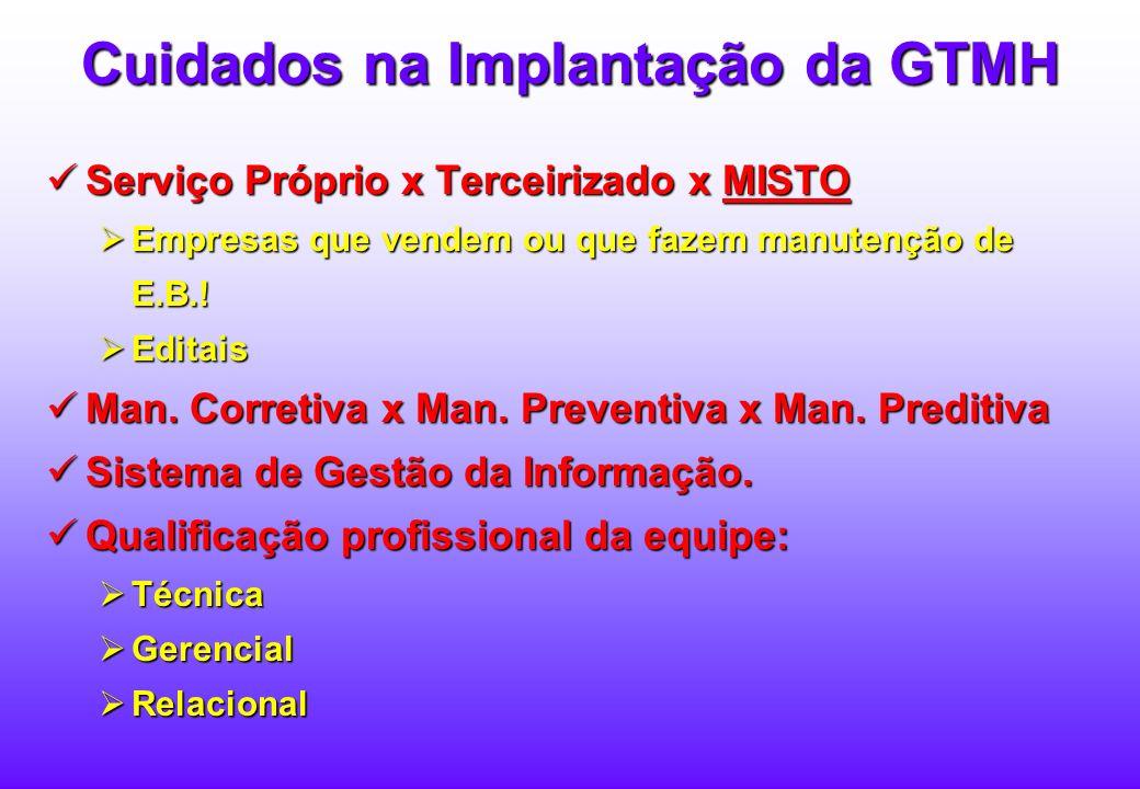 E qual a melhor forma de se implantar uma GTMH?