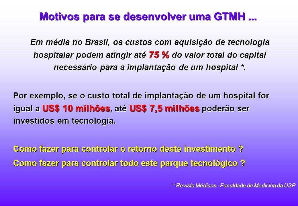 Saiu na mídia … … o grande responsável pelos custos crescentes na saúde é o avanço da tecnologia. … como em qualquer outro negócio, os hospitais preci