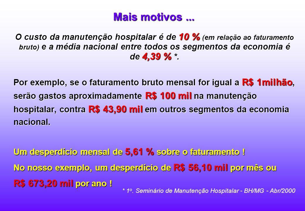 Em média no Brasil, os custos com aquisição de tecnologia hospitalar podem atingir até 75 % do valor total do capital necessário para a implantação de