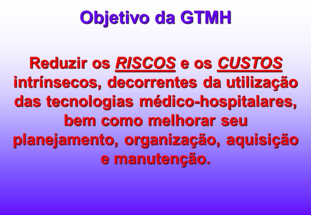 Enfim, qual é o Objetivo da GTMH ?