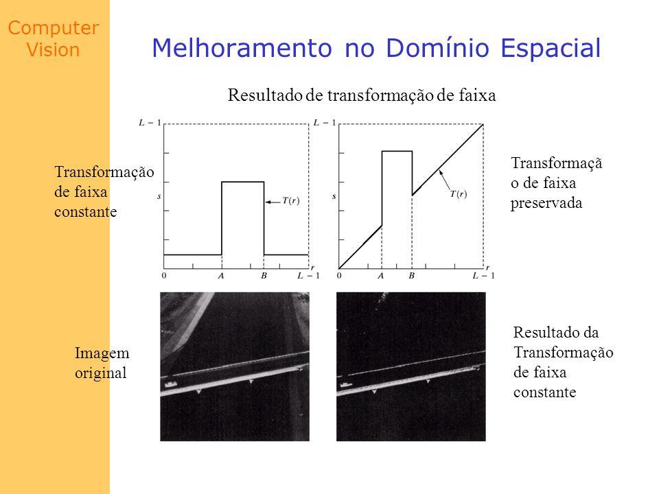 Computer Vision Melhoramento no Domínio Espacial Resultado de transformação de faixa Imagem original Transformaçã o de faixa preservada Resultado da T