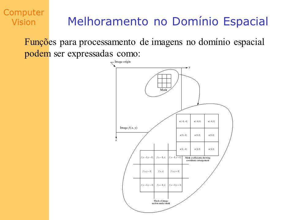 Computer Vision Melhoramento no Domínio Espacial Funções para processamento de imagens no domínio espacial podem ser expressadas como: