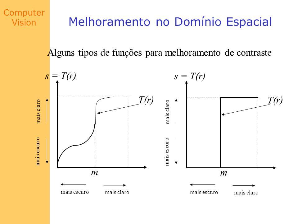 Computer Vision Melhoramento no Domínio Espacial Alguns tipos de funções para melhoramento de contraste m mais escuro mais claro mais escuro s = T(r)