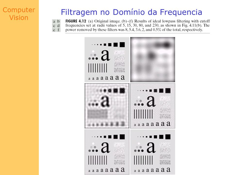 Computer Vision Filtragem no Domínio da Frequencia