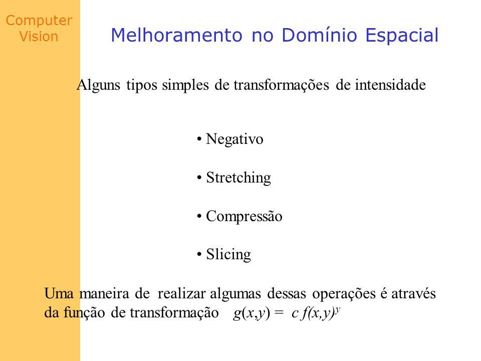 Computer Vision Melhoramento no Domínio Espacial Alguns tipos simples de transformações de intensidade Negativo Stretching Compressão Slicing Uma mane