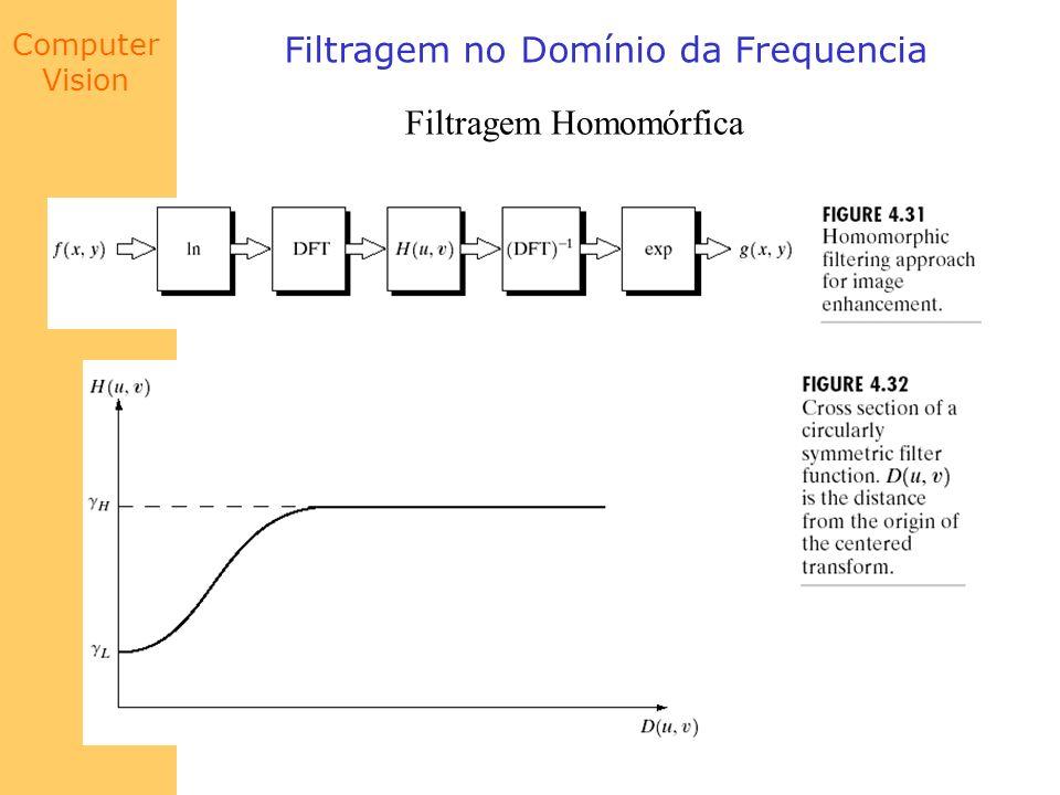 Computer Vision Filtragem no Domínio da Frequencia Filtragem Homomórfica