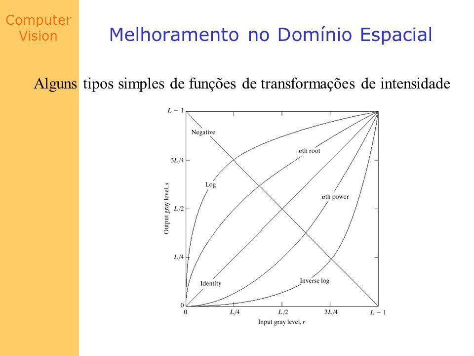 Computer Vision Melhoramento no Domínio Espacial Alguns tipos simples de funções de transformações de intensidade