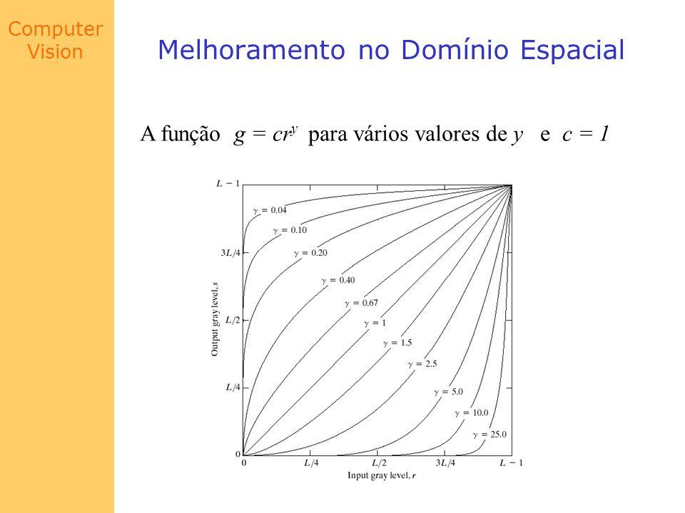 Computer Vision Melhoramento no Domínio Espacial A função g = cr y para vários valores de y e c = 1