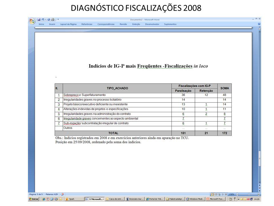 DIAGNÓSTICO FISCALIZAÇÕES 2008 22