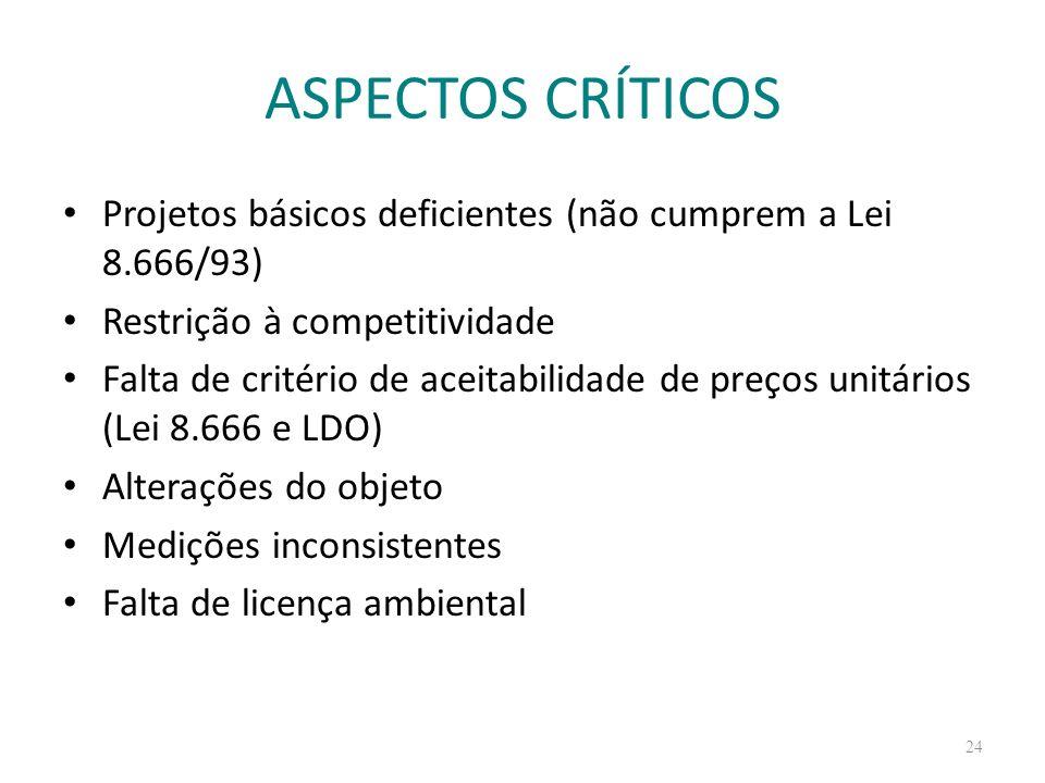 ASPECTOS CRÍTICOS Projetos básicos deficientes (não cumprem a Lei 8.666/93) Restrição à competitividade Falta de critério de aceitabilidade de preços