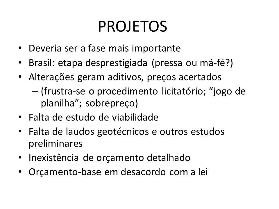 PROJETOS Deveria ser a fase mais importante Brasil: etapa desprestigiada (pressa ou má-fé?) Alterações geram aditivos, preços acertados – (frustra-se