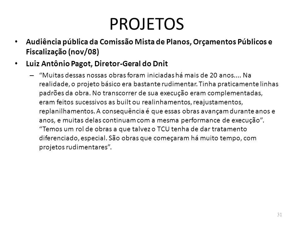 PROJETOS Audiência pública da Comissão Mista de Planos, Orçamentos Públicos e Fiscalização (nov/08) Luiz Antônio Pagot, Diretor-Geral do Dnit – Muitas