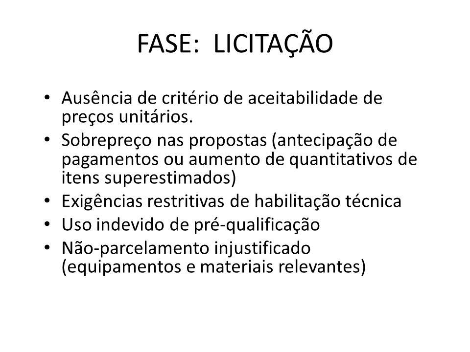 FASE: LICITAÇÃO Ausência de critério de aceitabilidade de preços unitários. Sobrepreço nas propostas (antecipação de pagamentos ou aumento de quantita